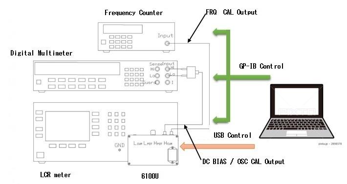 Lcr Standard Type 6100u 株式会社サンジェム